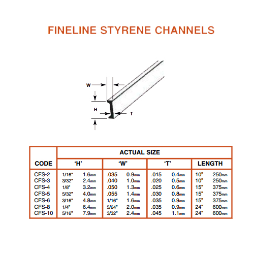 Plastruct Fineline Channel