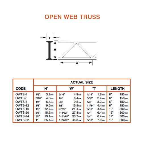 Plastruct Fineline Trusses: 3/8