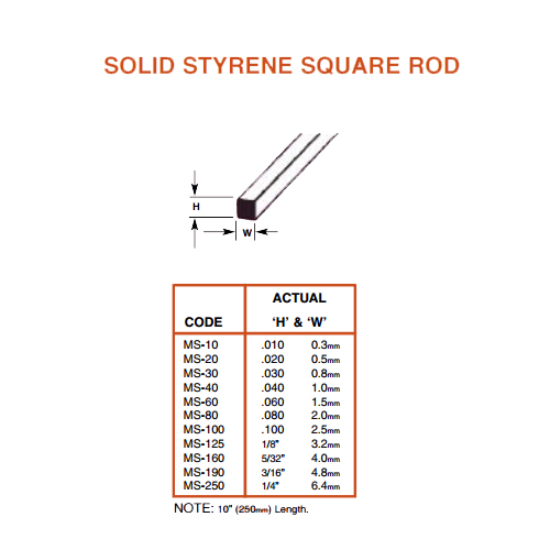 Plastruct Fineline Square Rod