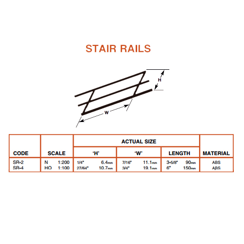 Plastruct Fineline Stairrails: N Scale